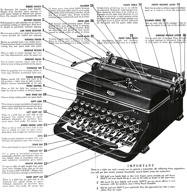 Royal typewriter diagram